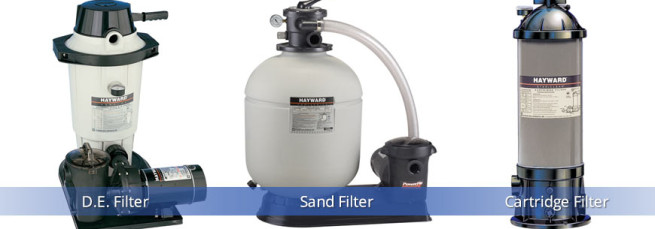 Diatomaceous, Cartridge, or Sand Filters?